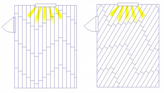 Несимметричная укладка