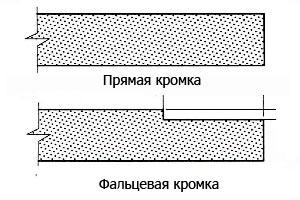 Кромка ГВЛ